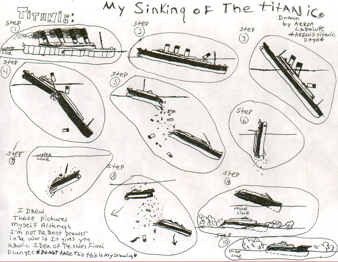 Arron S Titanic Page C